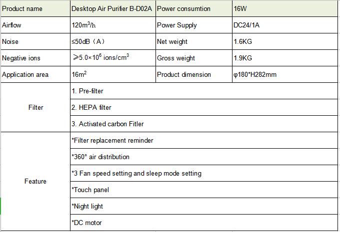 Desktop air purifier B-D02